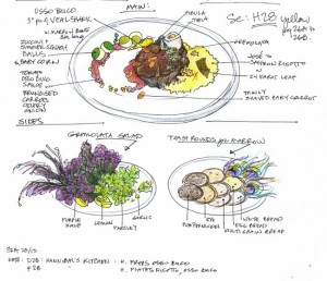 Hannibal food stylist Janice Poon's osso bucco concept sketch.